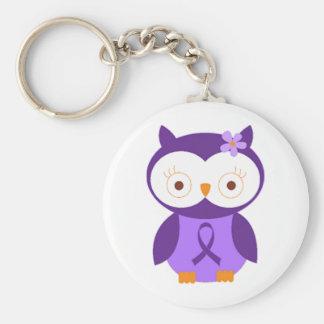 Fibromyalgia Owl Keychain