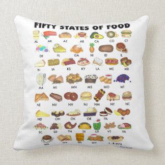FIFTY STATES OF FOOD United States America USA Art Throw Pillow