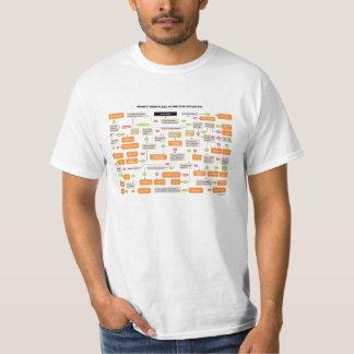 Filmmaking Jobs Flowchart T-Shirt