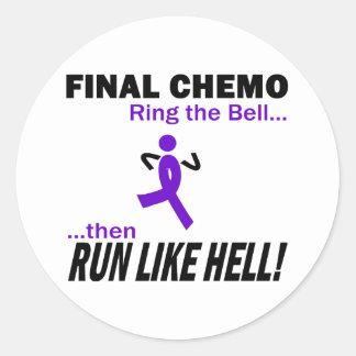 Final Chemo Run Like Hell - Violet Ribbon Round Sticker