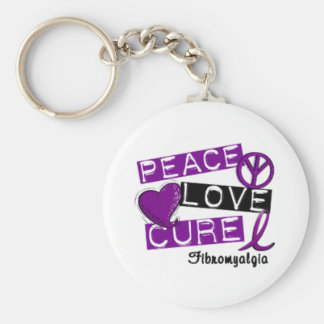 Find a cure keychain