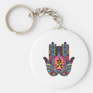 FIND INNER PEACE BASIC ROUND BUTTON KEYCHAIN