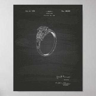 Finger Ring 1937 Patent Art Chalkboard Poster