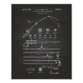 Fishing Rod 1930 Patent Art Chalkboard Poster