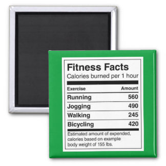 Fitness Facts Magnet
