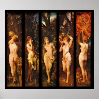 Five Senses 1872 Poster
