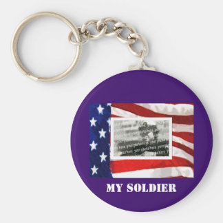 Flag Frame Basic Round Button Keychain