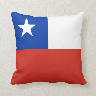 Flag of Chile Throw Pillow