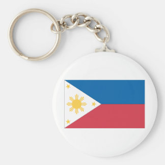 Flag of the Philippines Keychain