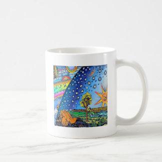 Flammarion Woodcut Flat Earth Design Square COLOR Coffee Mug