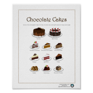 Flavor of Cakes, Chocolate, 8X10 Poster