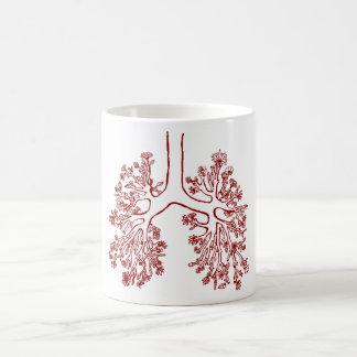 Floral Anatomical Lungs Illustration Mug