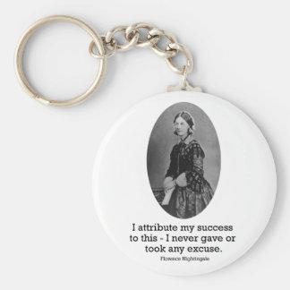 Florence Nightingale Keychain