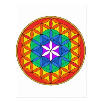 Flower of Life Chakra5.png Postcard