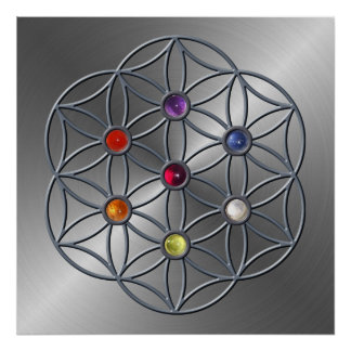 Flower of Life Chakra Gemstone Posters