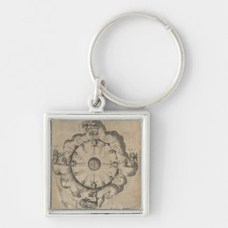 fludd,r_integrum_winds_1631winthrop Silver-Colored square keychain