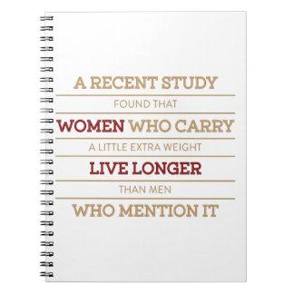 Folly of Man Death Wish Notebook