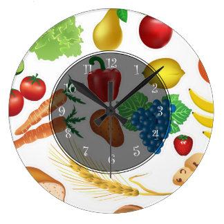 Food Theme Kitchen Wall Clocks