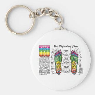 Foot-Massage-Reflexology Basic Round Button Keychain