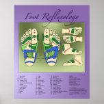 Foot Reflexology chart Posters