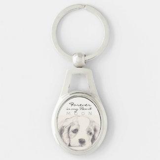 Forever in my heart Pet keepsake Keychain