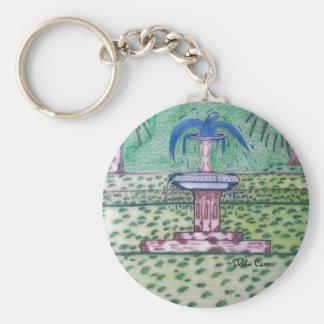 Forsythe Park-keychain Keychain