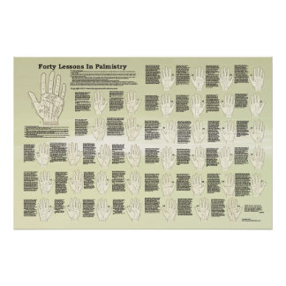 Forty Lessons in Palmistry, Palm Reading Poster