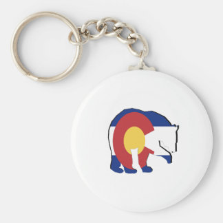 FOUND IN COLORADO KEYCHAIN