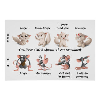 Four Stages of an Argument Poster