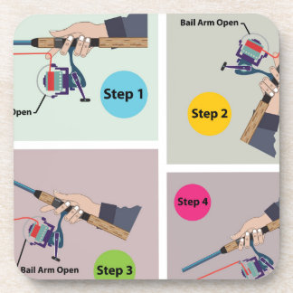 Four Steps to cast spinning rod with spinning reel Coaster