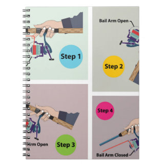 Four Steps to cast spinning rod with spinning reel Notebooks
