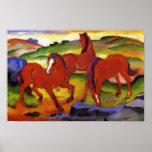 Franz Marc Grazing Horses Poster