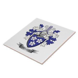 Fraser Family Crest Coat of Arms Tiles