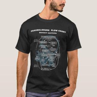 Fraudclpsure Flow Chart T-Shirt