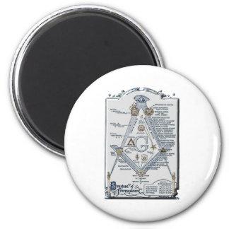 freemasonstruct 2 inch round magnet