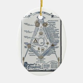 freemasonstruct ceramic ornament