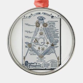 freemasonstruct metal ornament