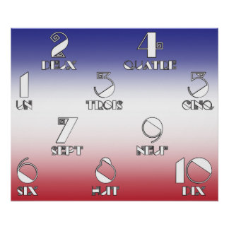 French Numbers 1-10 Banner Poster