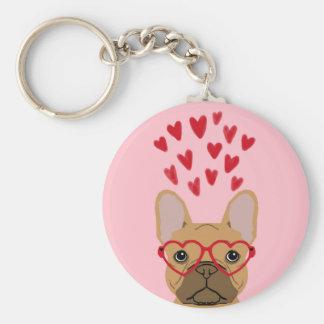 Frenchie keychain - French bulldog keychain