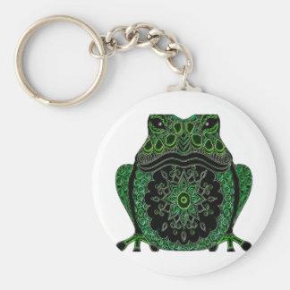 Frog 1 basic round button keychain