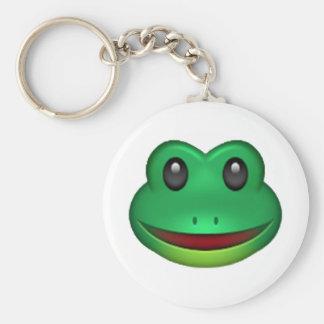 Frog - Emoji Basic Round Button Keychain