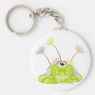 Froggie n Lilies Keychain