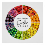 Fruit and vegetable colour wheel (12 colours) poster