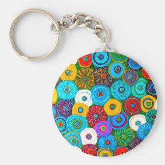 Full Circle Keychain