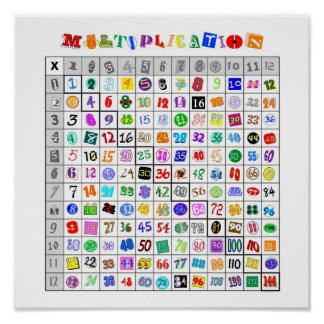 Fun Colorful Multiplication Table Poster