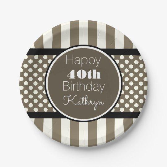 Fun & Modern Birthday 7 Inch Paper Plate