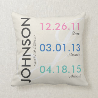 Fun Remember Special Birth Dates Throw Pillow
