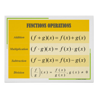 Functions Operations Math Poster Chart