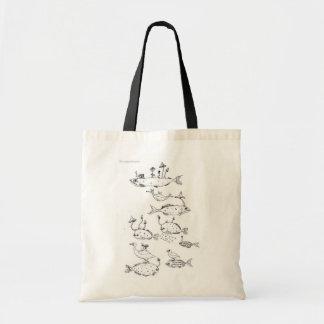 Fungi and Fauna Bag