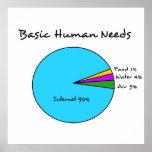 Funny Basic Human Needs for computer enthusiasts Print
